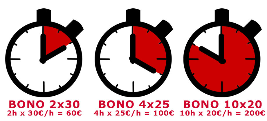 Bonos de Horas Prepago RED Creativos